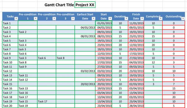 Gantt Chart Excel Template Input