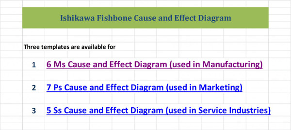 Cause and Effect Ishikawa Fishbone Diagrams Excel Template Menu
