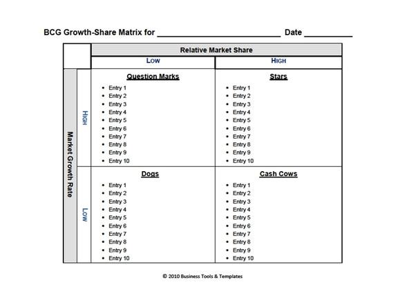 MS-Word Strategic Planning Package of BCG Matrix, SWOT Matrix and GE-McKinsey Growth Share Matrix Templates
