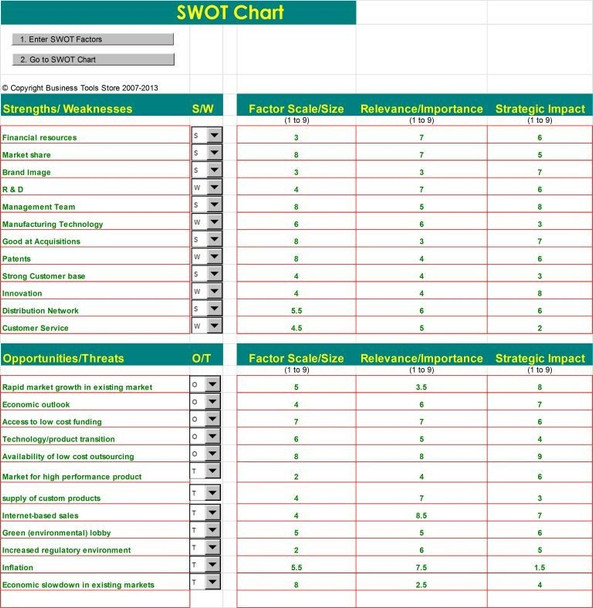 Input for SWOT Chart Template (MS-Excel)