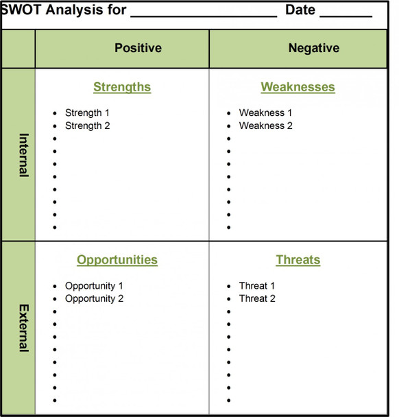 SWOT Analysis Template Word 2007 - 2010