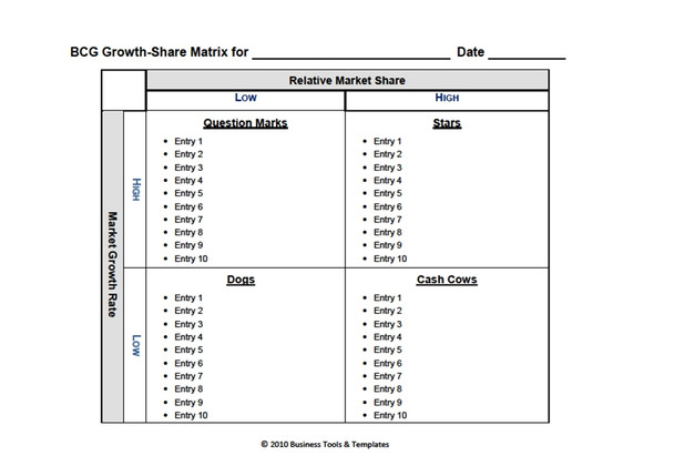 Boston Consulting Group Matrix template Word