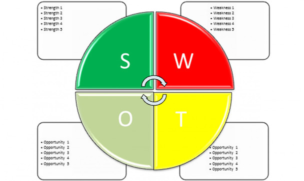 SWOT Matrix Template for Word