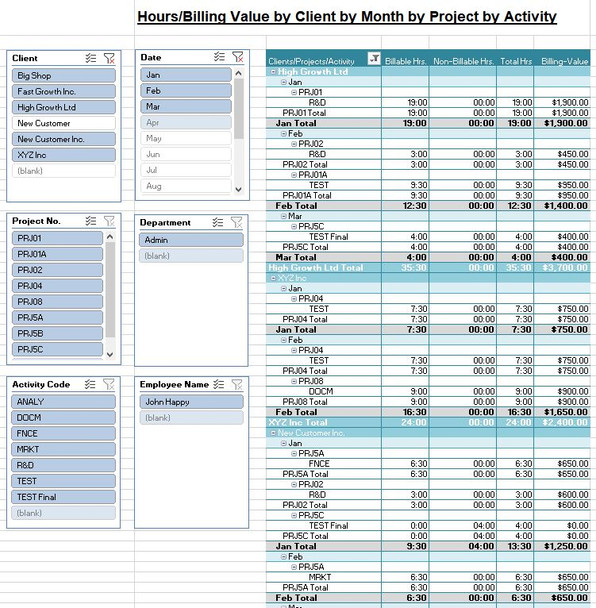 Hours/Billing  Value by Client by Month by Project by Activity