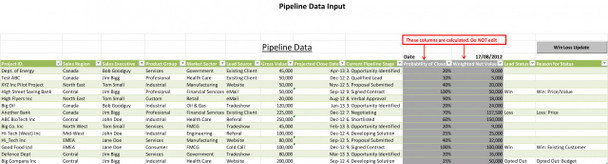 Pipeline Input Data