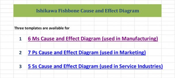 Cause and Effect Ishikawa Fishbone Diagrams Excel Template Menu