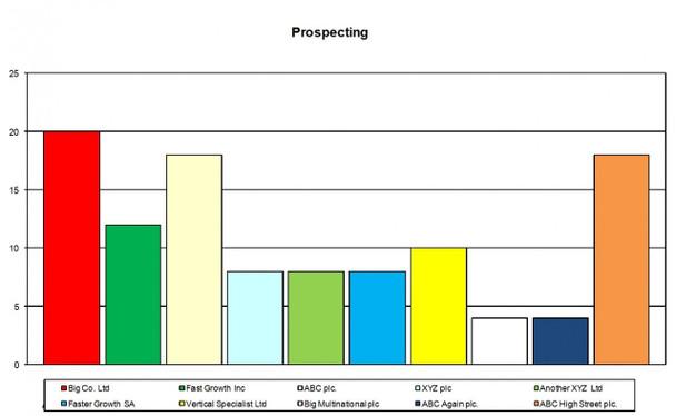 Partner Comparison Chart
