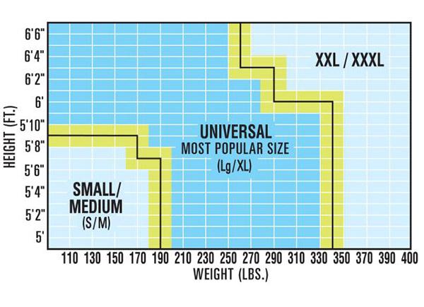 miller titan universal size chart