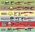 BrickArms WWII Weapons Pack V3