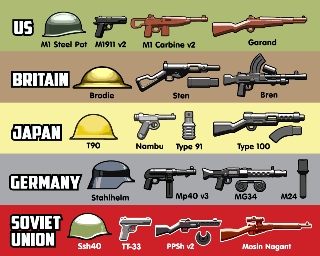 BrickArms® WWII Weapons Pack V2