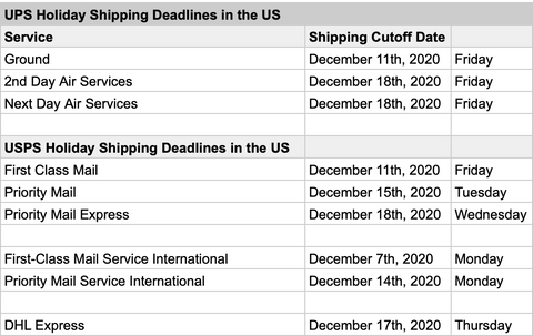 Free Shipping Offer + 2020 Holiday Shipping Deadlines
