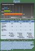 Vivotek IP8133W H.264 compression