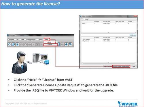 Vivotek VAST 2 Video Management Software