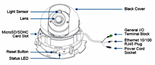 Vivotek FD8133 H.264 Dome Network IP Camera