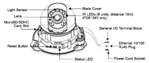 Vivotek FD8133V Vandal Proof H.264 MP Dome Network IP Camera