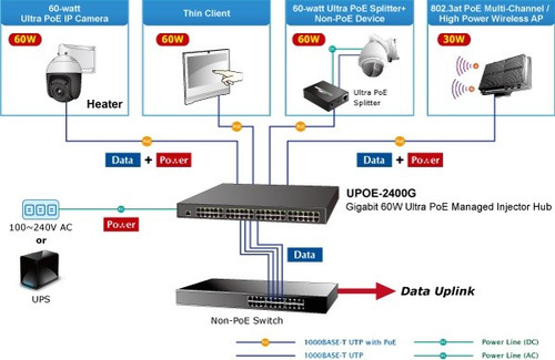 Upoe Ethernet Wiring Diagram on