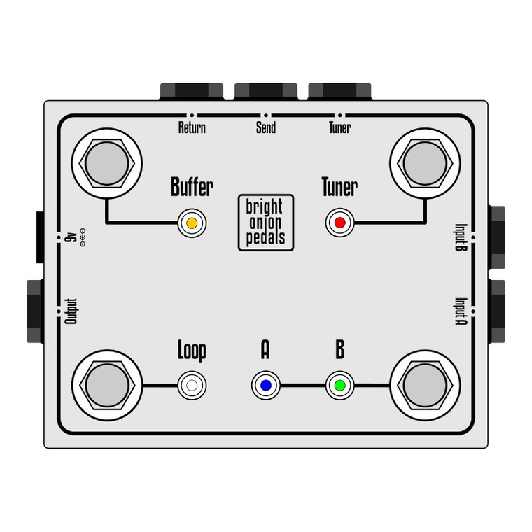 True Bypass Looper – AB Pedal, Loop, Buffer, Tuner Mute Layout