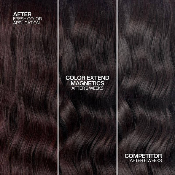 Redken Color Extend Magnetics 500ml Duo Before & After