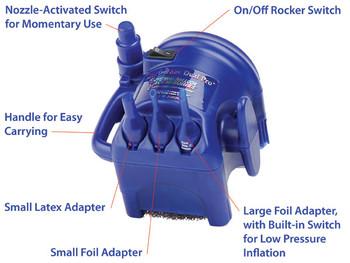 Mini Coolaire Dual Pro Inflator*