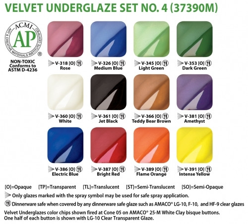 Velvet Set #4 12 - 2 Oz Jars