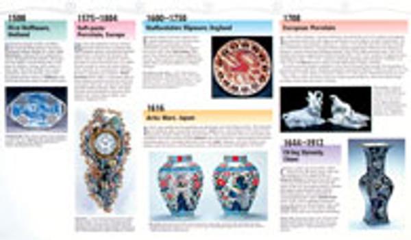 Ceramics Timeline Poster set