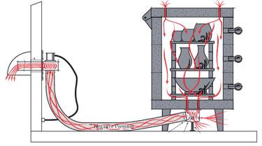 Envirovent2 venting illustration