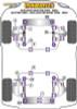 Powerflex Track Front Steering Tie Rod Bushes - Coupe Quattro (85-91) Quattro (80-91) QS (84-85) - PFF3-112BLK