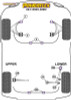 Powerflex Front Lower Arm Front Bushes Caster Offset - CR-V (2002 - 2006) - PFF25-301G