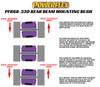 Powerflex Track Rear Beam Mounting Bush - Roadster 452 inc Brabus (2003 - 2005) - PFR68-230BLK