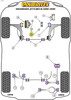 Powerflex Steering Rack Mounting Bush - Jetta Mk5 1K (2005-2010) - PFF85-533