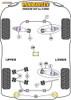 Powerflex Track Gearbox Front Mounting Bush Insert - 997 inc. Turbo - PFR57-533BLK
