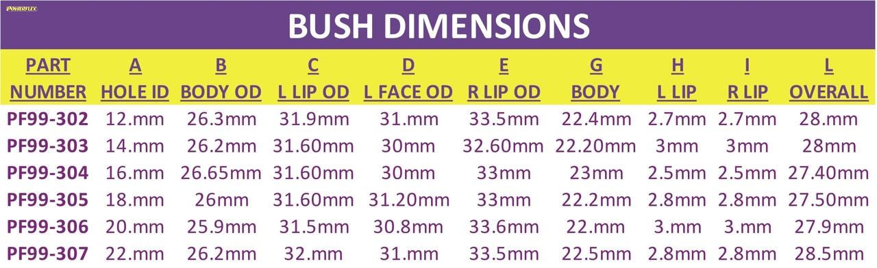 Powerflex Bushes PF99-103