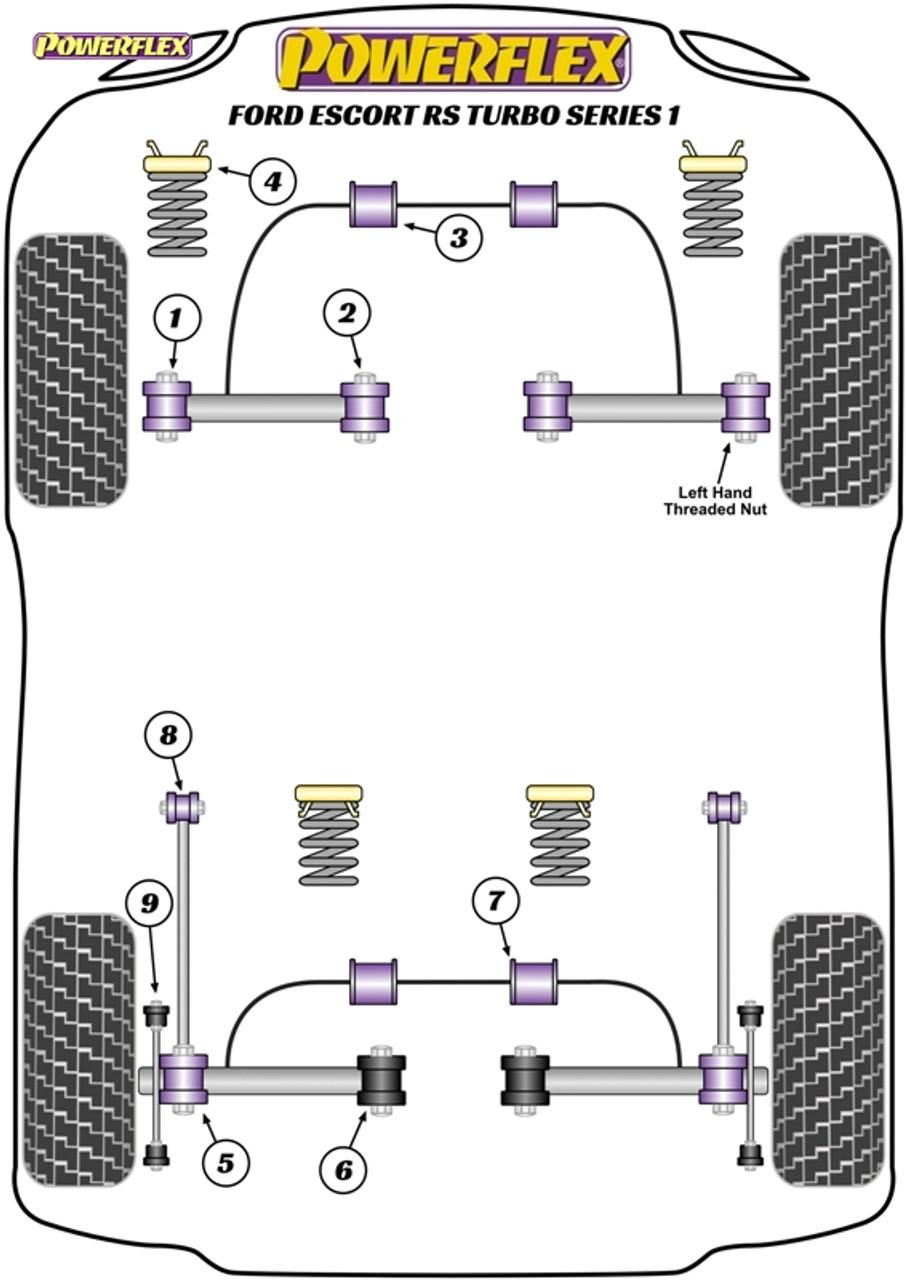 Ford Escort RS Turbo Series 2 Powerflex Rear ARB Mount Bushes 16mm PFR19-210-16