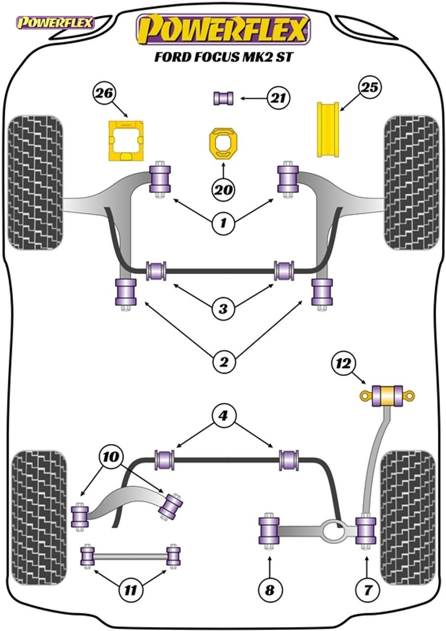 Powerflex Ford Focus RS MK2 Gearbox Torque Mount Kit Mk2 RS Focus