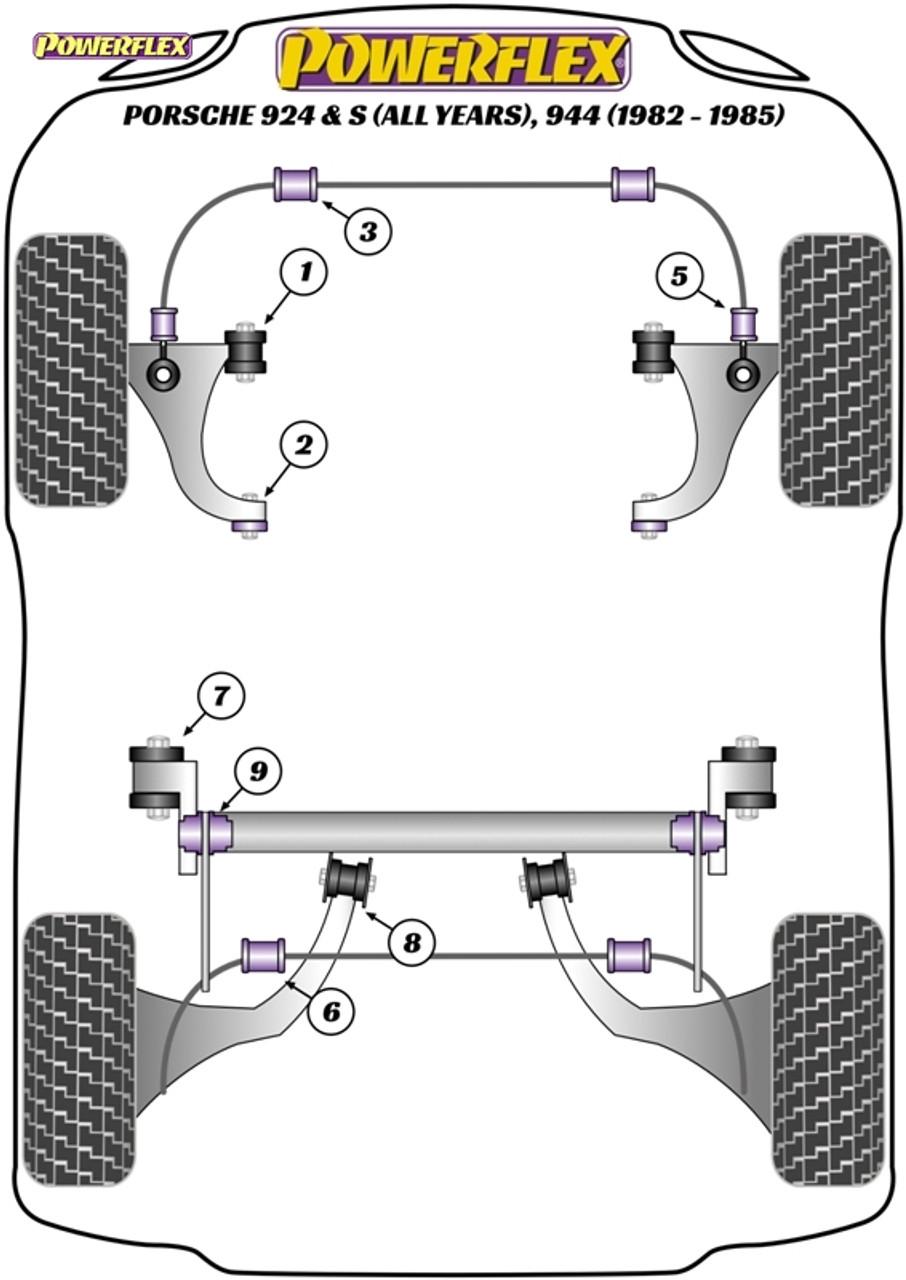 SET of 2 Suspension Stabilizer Bar Bushings Fit 85-91 Porsche 944