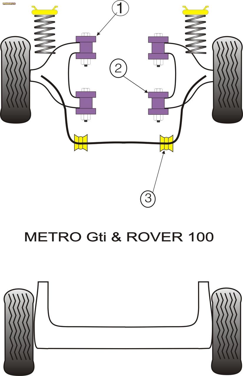 Rover 100 Powerflex Black Series FRONT WISHBONE FRONT Bush Pour Rover Metro GTI