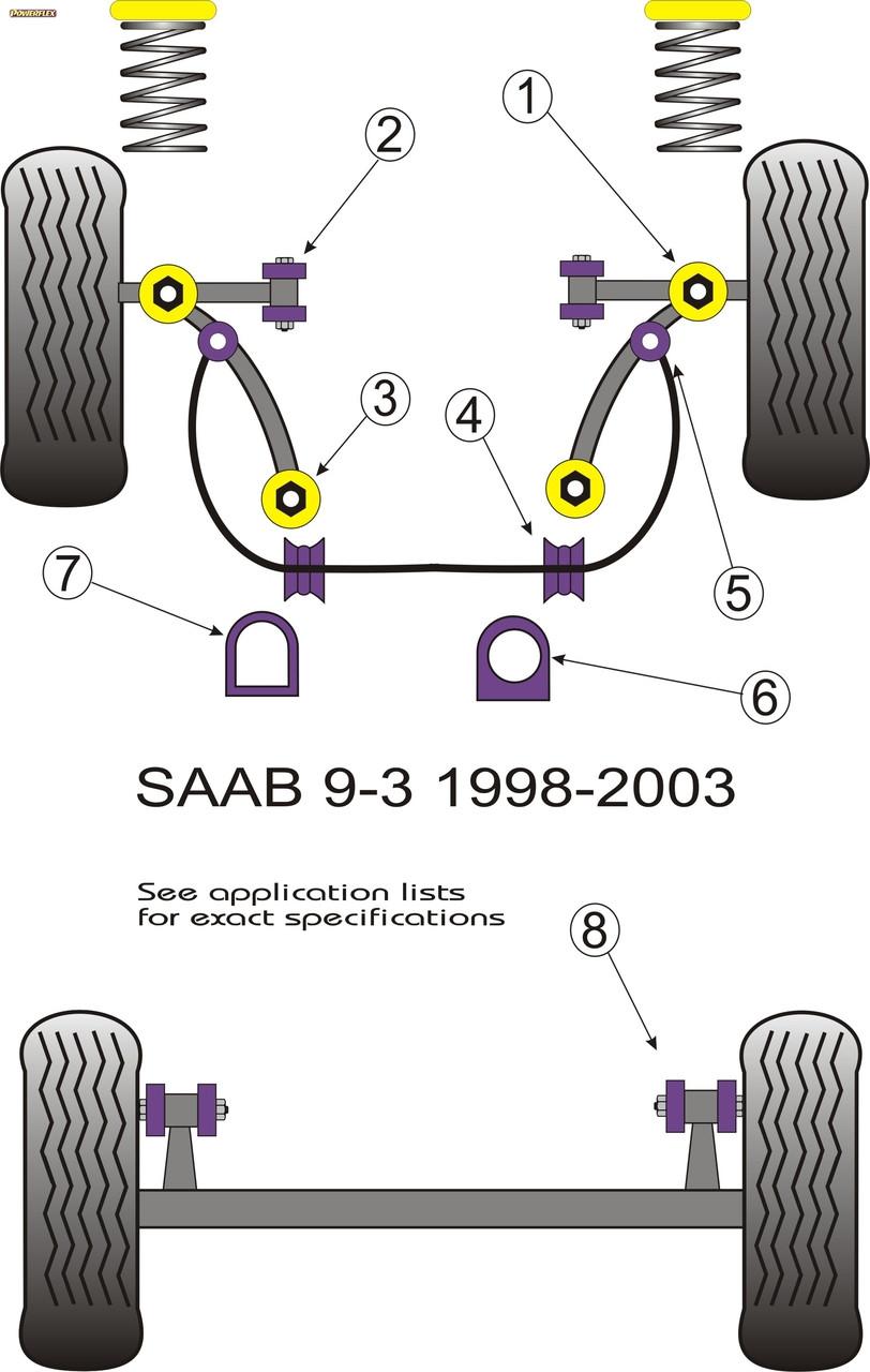 98-02 Saab 9-3 Powerflex Black Steering Rack Mounting Flat Bottom PFF66-412BLK
