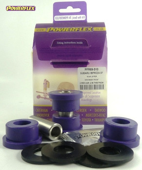 Powerflex PFR69-510