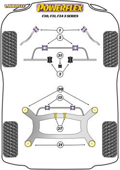 Powerflex Universal Exhaust Mount - F30, F31, F34 3 Series - EXH032