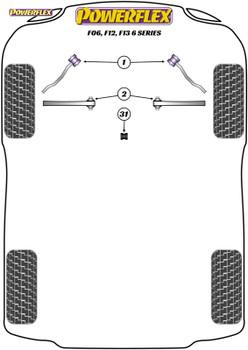 Powerflex Track Front Control Arm To Chassis Bush - F06, F12, F13 6 Series - PFF5-6002BLK