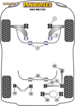 Powerflex Track Rear Lower Arm Inner Bushes  - Golf MK7 GTE - PFR85-818BLK