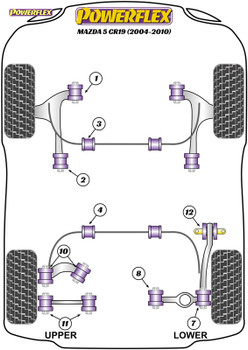 Powerflex Track Front Wishbone Front Bushes 14mm bolt - Mazda 5 CR19 (2004 - 2010) - PFF19-8011BLK