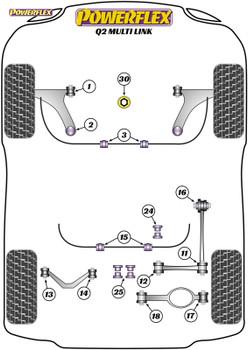 Powerflex Track Front Wishbone Rear Bushes, Caster Adjustable - Q2 4WD Quattro MULTI LINK - PFF85-802GBLK