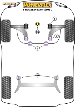 Powerflex Track Front Anti Roll Bar Bushes 23.2mm - T-Roc (2018 - ON) - PFF85-803-23.2BLK