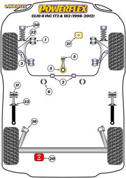 Powerflex Rear Spring Seat Isolator Pads - Clio II inc 172 & 182 (1998-2012) - PFR60-332