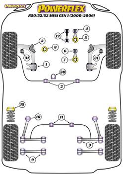 Powerflex Track Gearbox Mounting Bush Insert  - R50/52/53 Gen 1 (2000 - 2006) - PFF5-122BLK