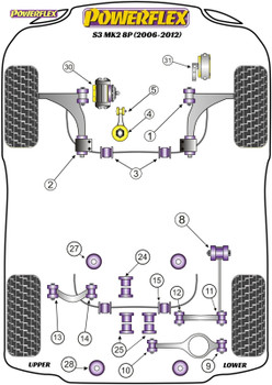 Powerflex Jack Pad Adaptor - S3 MK2 8P (2006-2012) - PF3-1661