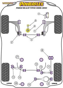 Powerflex Jack Pad Adaptor - Passat B6 & B7 Typ3C (2006-2012) - PF3-1661
