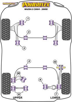 Powerflex Jack Pad Adaptor  - Mazda 3 BK (2004-2009) - PF19-860