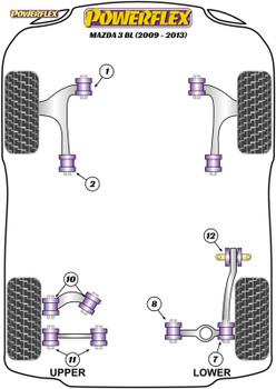 Powerflex Jack Pad Adaptor  - Mazda 3 BL (2009-2013) - PF19-860
